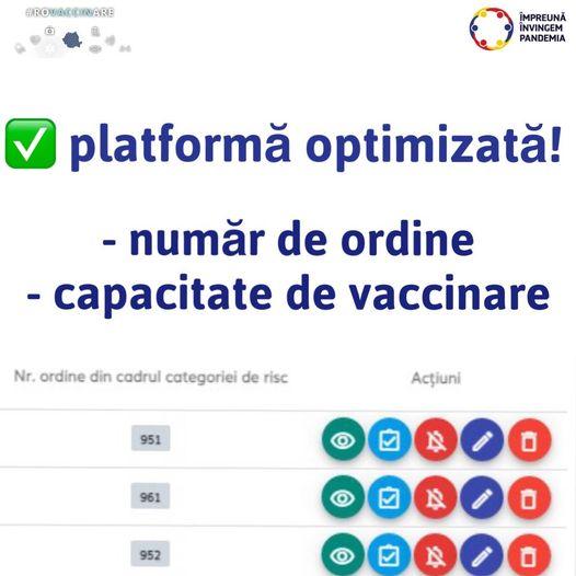 platforma de programare optimizata